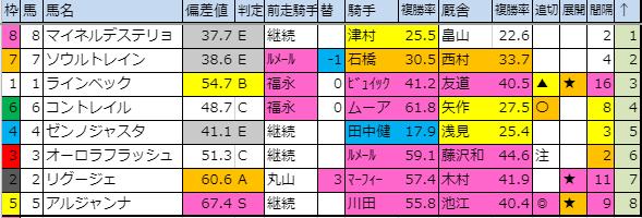 f:id:onix-oniku:20191115184744p:plain