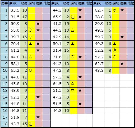 f:id:onix-oniku:20191115194002p:plain