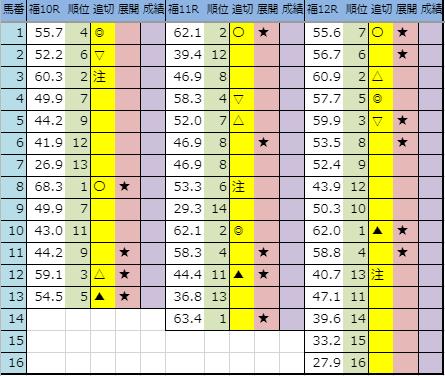 f:id:onix-oniku:20191115194422p:plain