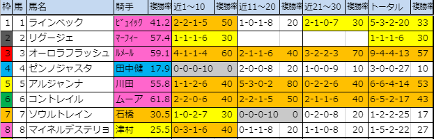 f:id:onix-oniku:20191115212135p:plain