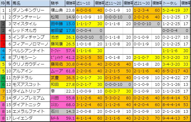 f:id:onix-oniku:20191116133702p:plain