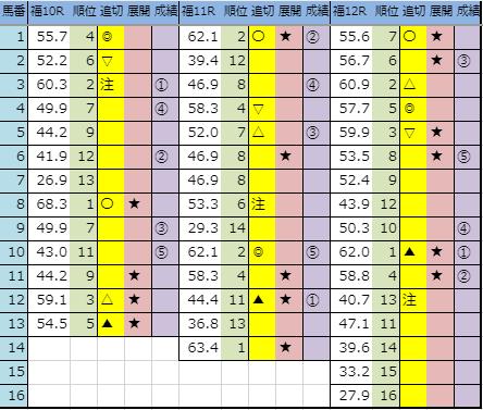 f:id:onix-oniku:20191116161034p:plain
