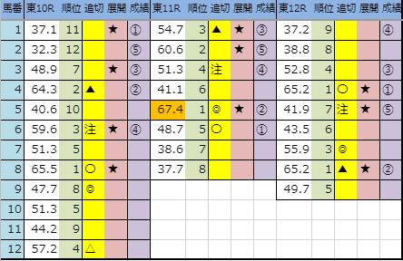 f:id:onix-oniku:20191116162210p:plain