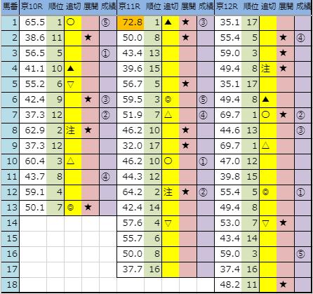 f:id:onix-oniku:20191116163456p:plain