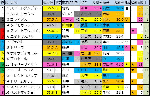 f:id:onix-oniku:20191116183625p:plain