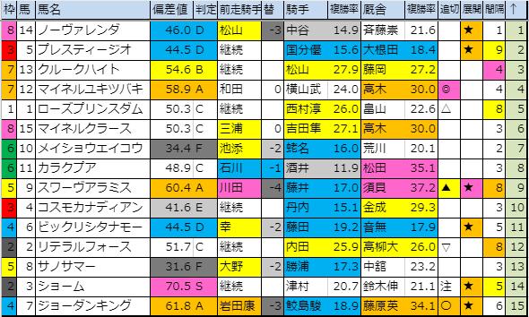 f:id:onix-oniku:20191116184226p:plain