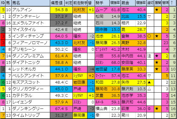 f:id:onix-oniku:20191116190125p:plain