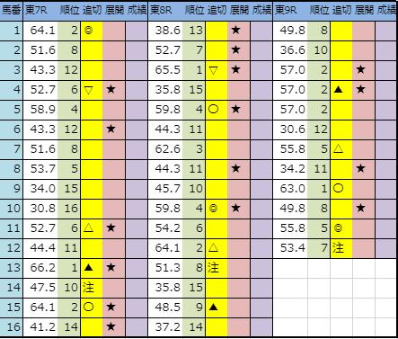 f:id:onix-oniku:20191116195158p:plain