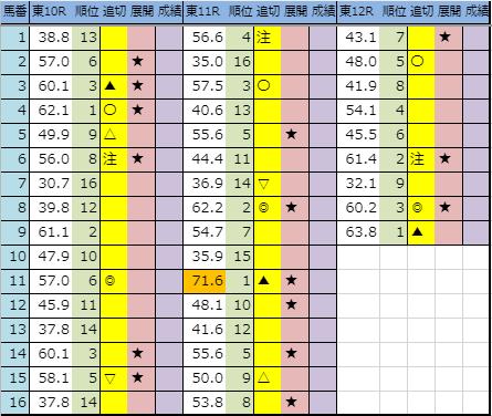 f:id:onix-oniku:20191116195234p:plain