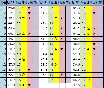 f:id:onix-oniku:20191116195503p:plain