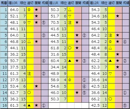 f:id:onix-oniku:20191117161019p:plain