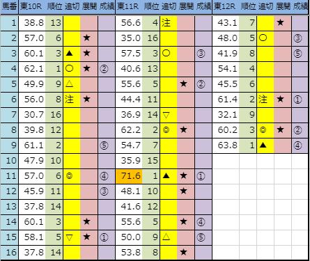f:id:onix-oniku:20191117162353p:plain