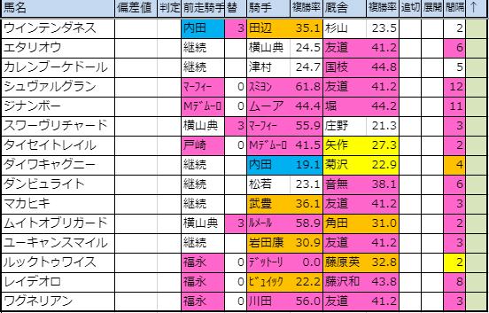 f:id:onix-oniku:20191118170737p:plain