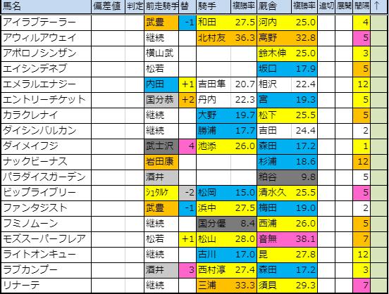f:id:onix-oniku:20191118172607p:plain