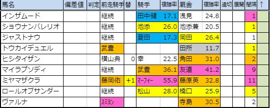 f:id:onix-oniku:20191118173953p:plain