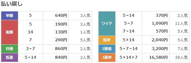 f:id:onix-oniku:20191120151843p:plain
