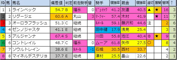 f:id:onix-oniku:20191120153757p:plain