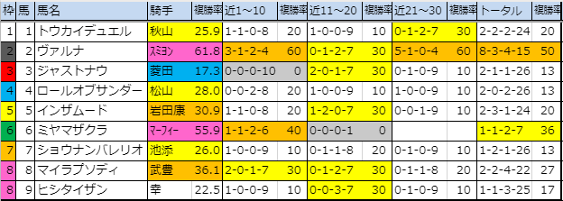 f:id:onix-oniku:20191122151005p:plain