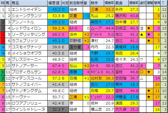 f:id:onix-oniku:20191122171719p:plain