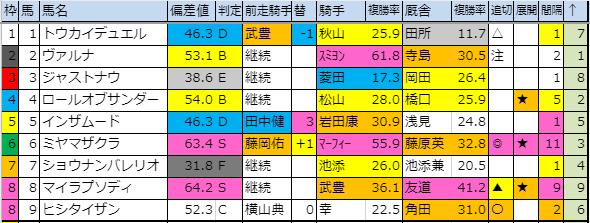 f:id:onix-oniku:20191122173158p:plain