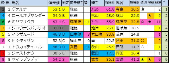 f:id:onix-oniku:20191122173558p:plain