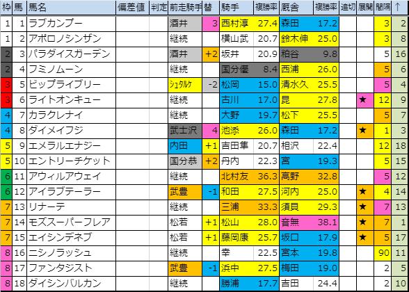 f:id:onix-oniku:20191122181352p:plain