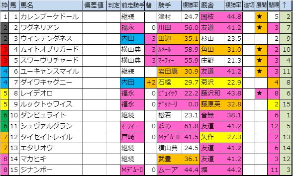 f:id:onix-oniku:20191122181538p:plain