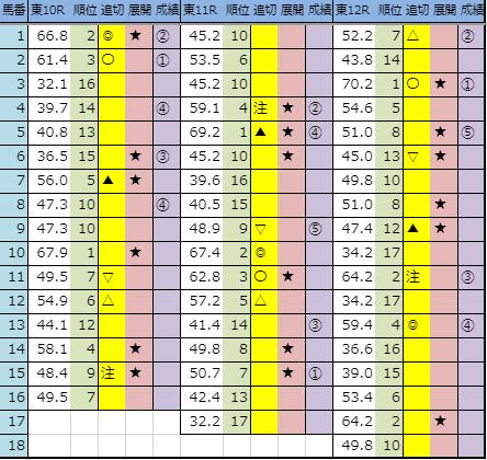 f:id:onix-oniku:20191123161324p:plain