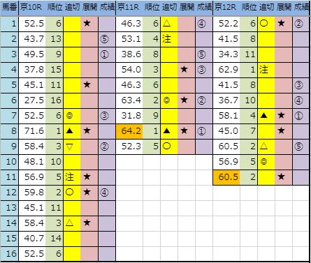 f:id:onix-oniku:20191123162458p:plain