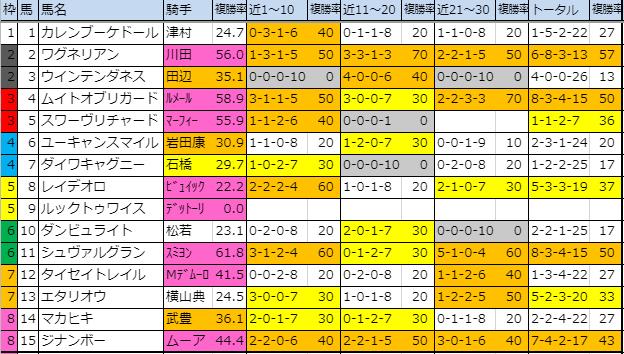f:id:onix-oniku:20191123165523p:plain