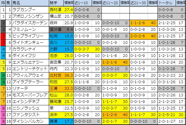 f:id:onix-oniku:20191123170502p:plain
