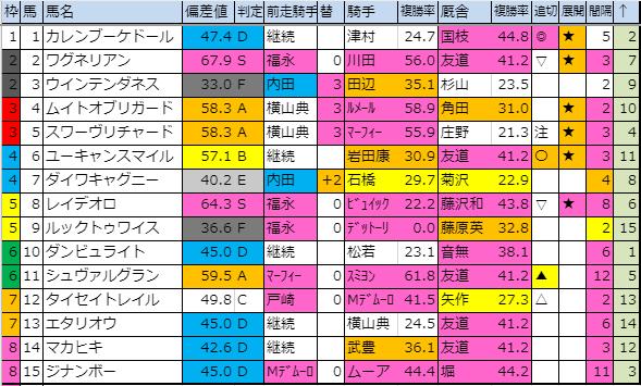 f:id:onix-oniku:20191123181711p:plain