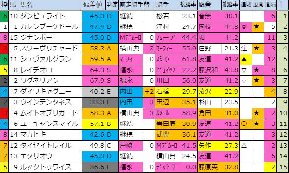 f:id:onix-oniku:20191123182215p:plain
