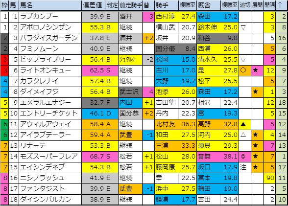 f:id:onix-oniku:20191123183540p:plain