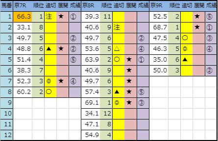 f:id:onix-oniku:20191124142807p:plain