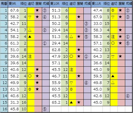f:id:onix-oniku:20191124163258p:plain