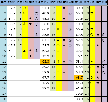 f:id:onix-oniku:20191124163448p:plain