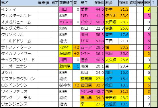 f:id:onix-oniku:20191125161837p:plain