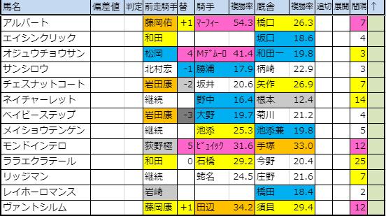 f:id:onix-oniku:20191125164704p:plain