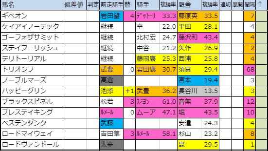f:id:onix-oniku:20191125170126p:plain