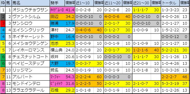 f:id:onix-oniku:20191129103412p:plain