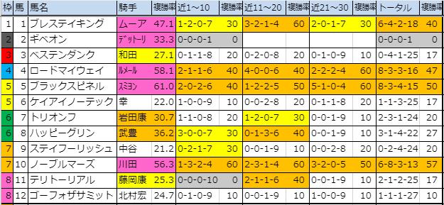 f:id:onix-oniku:20191129113640p:plain