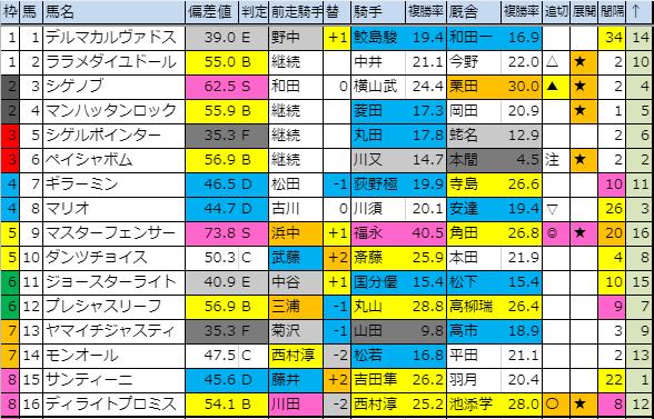f:id:onix-oniku:20191129182118p:plain
