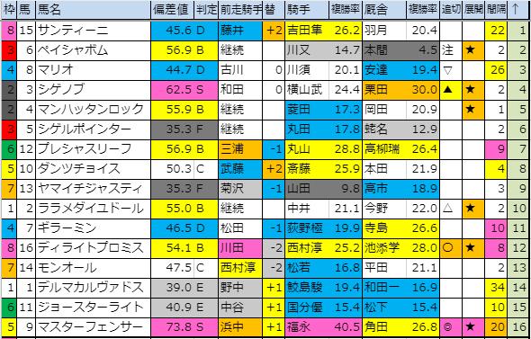 f:id:onix-oniku:20191129182515p:plain