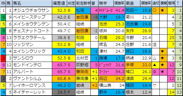 f:id:onix-oniku:20191129184059p:plain