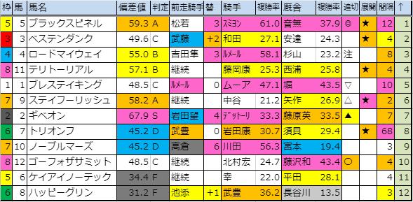 f:id:onix-oniku:20191129185811p:plain