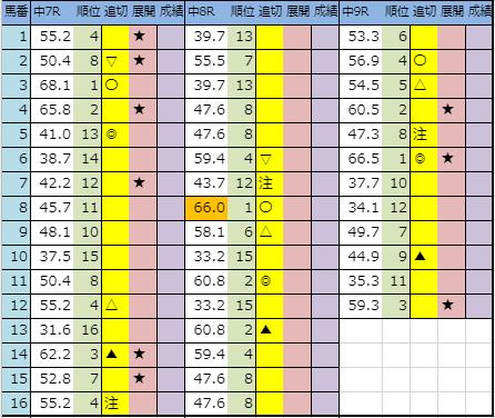 f:id:onix-oniku:20191129194050p:plain