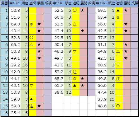 f:id:onix-oniku:20191129194119p:plain