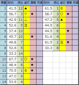 f:id:onix-oniku:20191129194152p:plain
