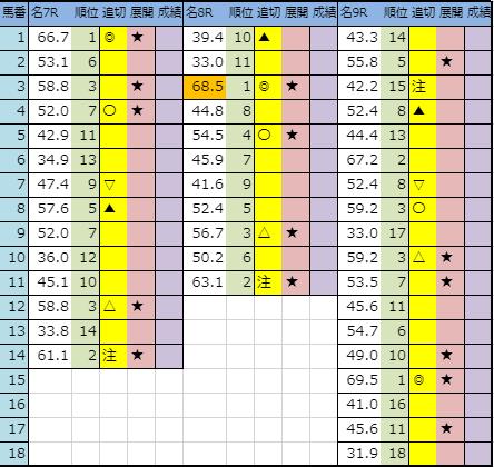 f:id:onix-oniku:20191129194257p:plain